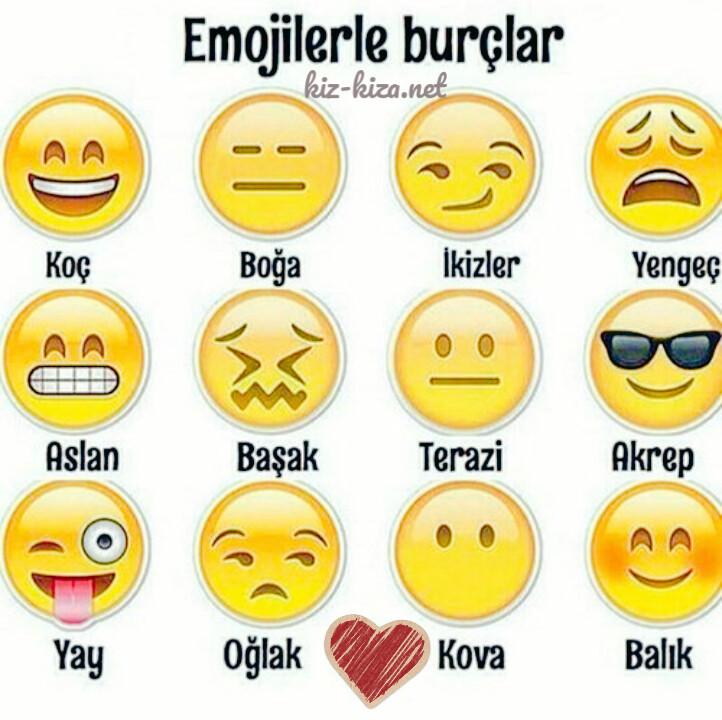 BurçLar ve EmojiLeri